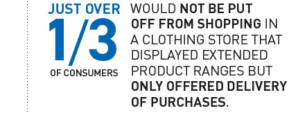 consumers retail clothing stores infographic